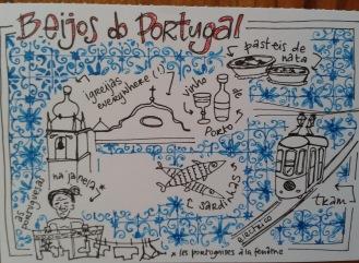 Saudaçoes de...Portugal_hand drawn postcard